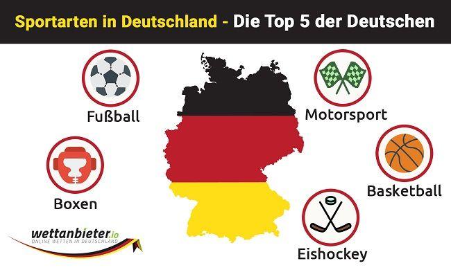 beliebtesten-wetten-in-deutschland-infografik