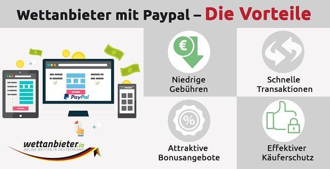 Mit Paypal Geld Гјberweisen Auf Fremdes Bankkonto