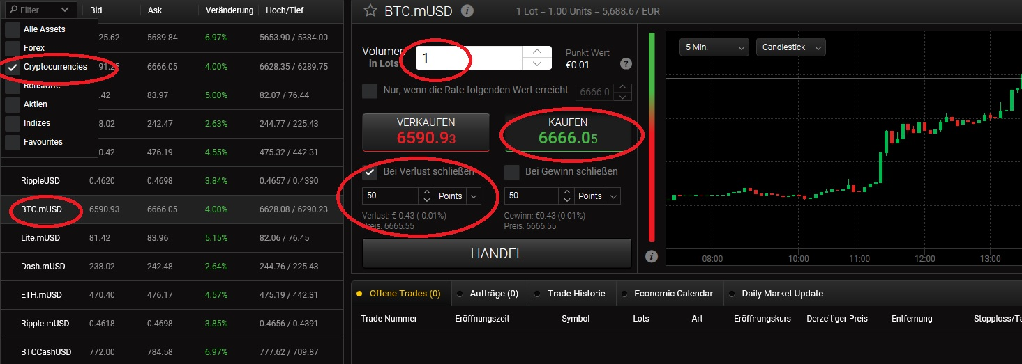 Bitcoin kaufen bei 24Option: Die Handelsplattform