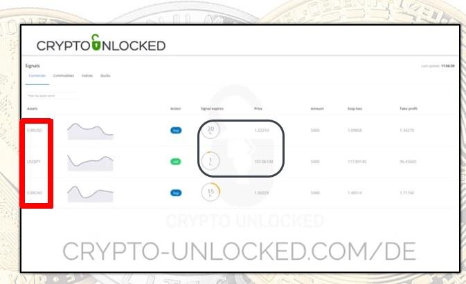 crypto-unlocked-trading