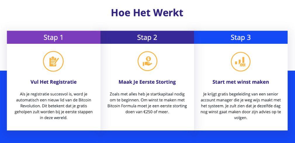 Bitcoin Revolution hoe het werkt