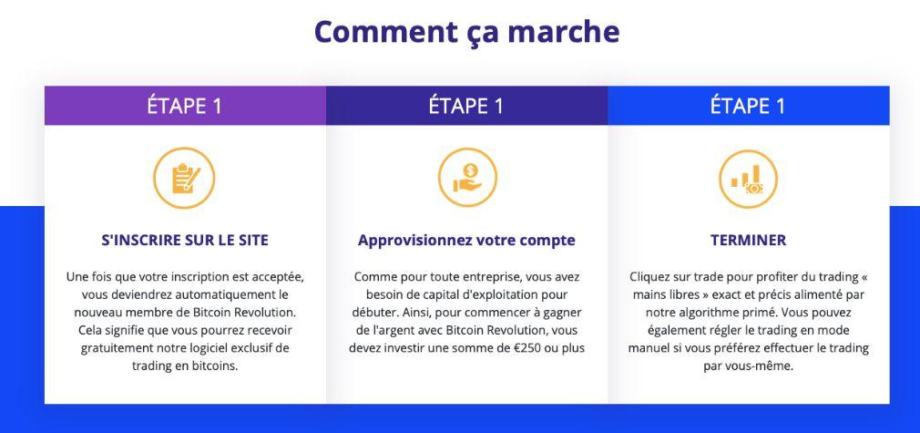 Bitcoin Revolution comment ça marche