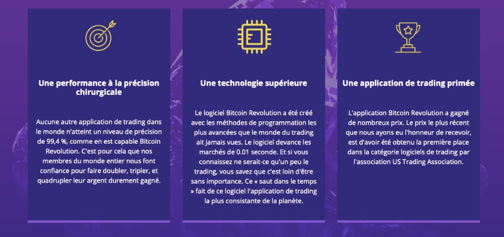 Bitcoin Revolution avantage