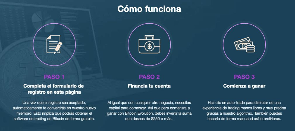 Bitcoin Evolution como funciona