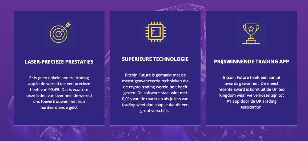 Bitcoin Future Voordelen